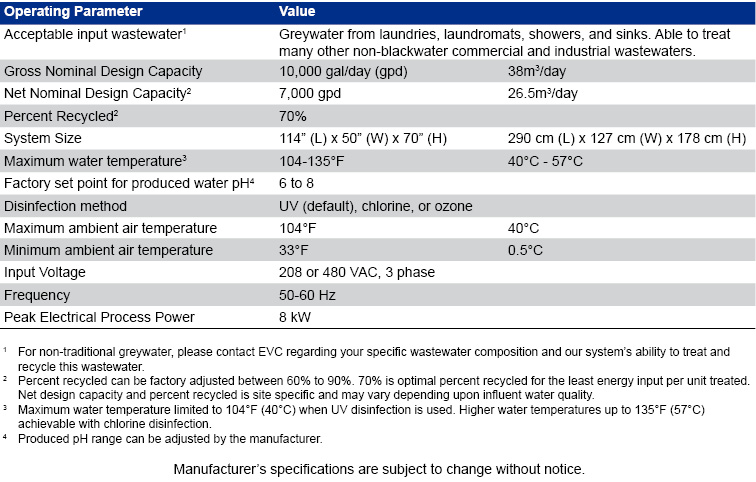 Twin Ultra System Specifications