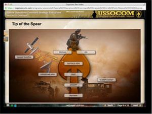 USSOCOM Online Training